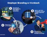 Promowanie lokalnego biznesu w ramach employer branding.